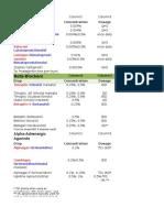Glaucoma Meds Updated