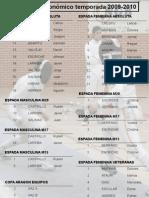Los Tiradores Del SAZ en El Ranking Aragones 2009-10