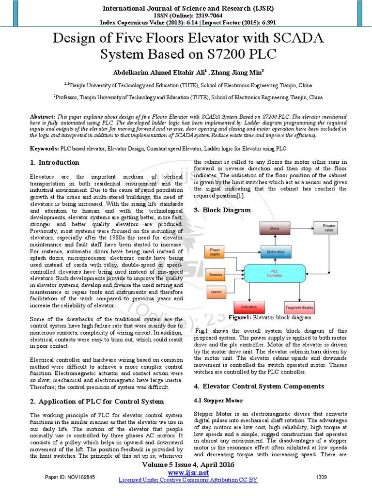 Nov 162845 Programmable Logic Controller Elevator 7 Segment Display Block Diagram