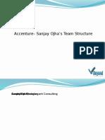 Sanjay Ojha's Team structure- Accenture.pptx