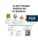 Línea Del Tiempo Historia de La Quimica