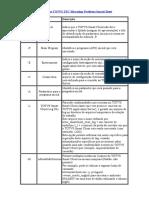 Parâmetros TOTVS TEC Microsiga Protheus SmartClient.docx