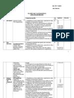 Planificare Anuala Expert Advanced Cae