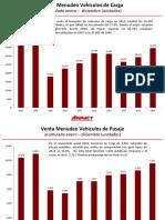 Gráficos Acumulados Diciembre 2016