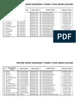 Daftar Tanah Kec. Samarinda Ilir