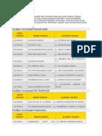 Catatan Alamat Klinik Dokter Bpjs
