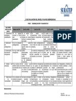 Criterios Plan Emeregencia