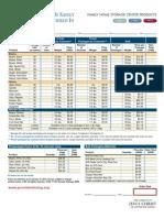 Home Food Storage Price Sheet-LDS