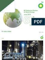 Bp Statistical Review of World Energy 2016 Oil Slidepack