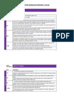 INDICADORES PAUTA DE EVALUACION.pdf