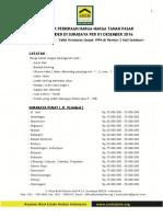 Daftar Perkiraan Harga Tanah Dan Bangunan Per 01 Des 2016