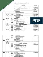 Scheme of Work English Form 4 2017