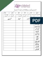 Work Sheet 7