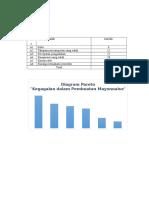 Diagram Pareto.docx