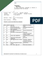 1912127028bio Molecules Study Notes