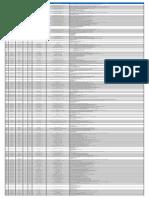 Service Center List Coolpad
