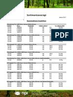 SortimentsoversigtJan2017NPI