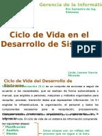 Ciclo_desarrollo_sistemas