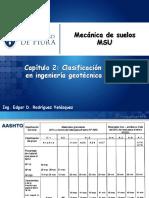 Cap. 2.3 Clasificación Del Suelo en Ingeniería Geotécnica