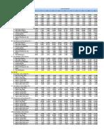 Tabel Perolehan Angka Kredit.xlsx