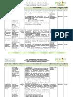 Carta Descrip Inseminación artificial.docx