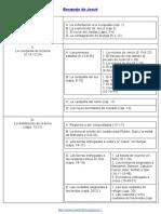 Bosquejo de Josué - Documentos de Google.pdf