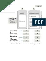 Jerarquia CECO SAP 2015