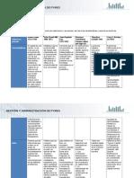 Teóricos, Periodo, Características y Usos de Su Teoría de Capital Humano.