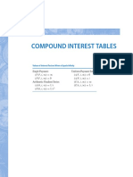 Interest Factor Tables