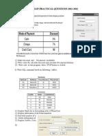 IP Practical Study