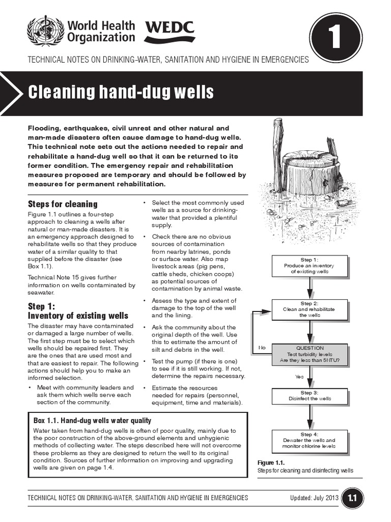 Well: cleaning and repair 89