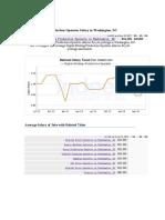 digital printing production operator salary in wdc