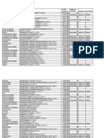 Gasolineras con irregularidades en Jalisco Profeco.pdf
