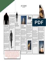 Los-Siete-Adanes.pdf