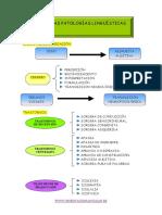 Trastornos-del-lenguaje-o-logopatías.-Las-patologías-lingüísticas.-.pdf