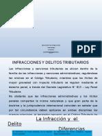 Sanciones Por Infracciones Tributarias
