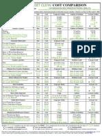 Get Clean Cost Comparison 2009 -- MN