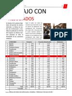 Trabajo con resultados - Comisión de Descentralización del Congreso de la República