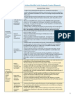 Economic Policy Priorities and Actions Identified in the Systematic Country Diagnostic