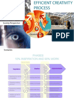 Creativity Zones Process 2.2
