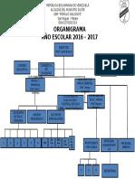 ORGANIGRAMA 2015-2016.pptx