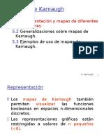 05-Karnaugh.pdf