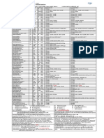 LISTA CLSI-2016.pdf