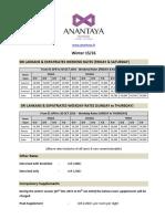 Anantaya Resort Spa Chilaw Sri Lankan Expatriate Rates