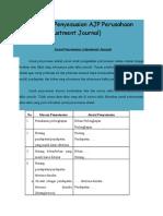 Ayat Jurnal Penyesuaian AJP Perusahaan Dagang