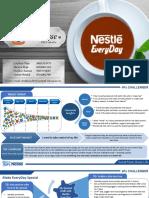 La Classe Submission - Nestle 4Ps