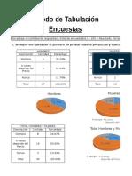 Graficos de Encuestas del cubo noriso