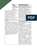 art 161-165dsfsdgsdgfd