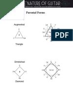 pmnog-002.pdf
