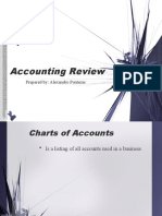 SOFPAC 01 Accounting Review